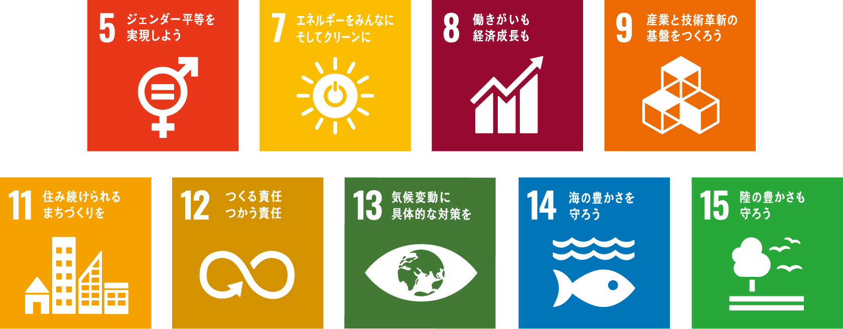 SDGsへの取組み内容